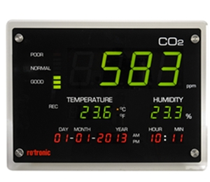 CO2 DISPLAY